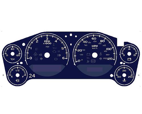 汽车仪表面板